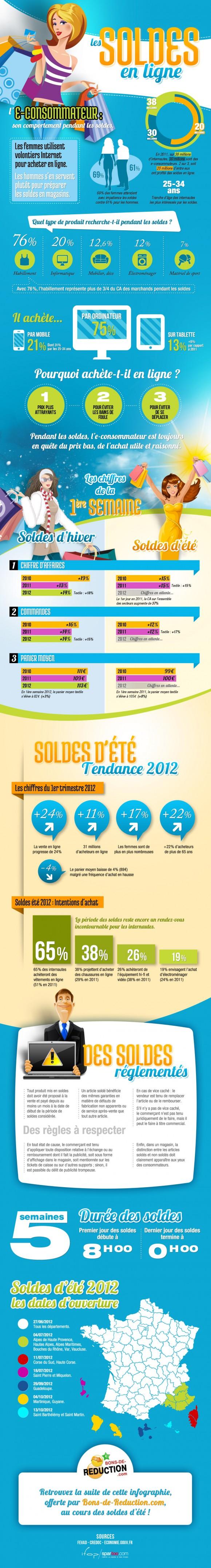Dates soldes hiver 2012 - Date des soldes d ete 2017 ...