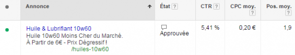 Annonce Adwords agence