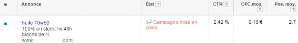 Annonce Adwords client